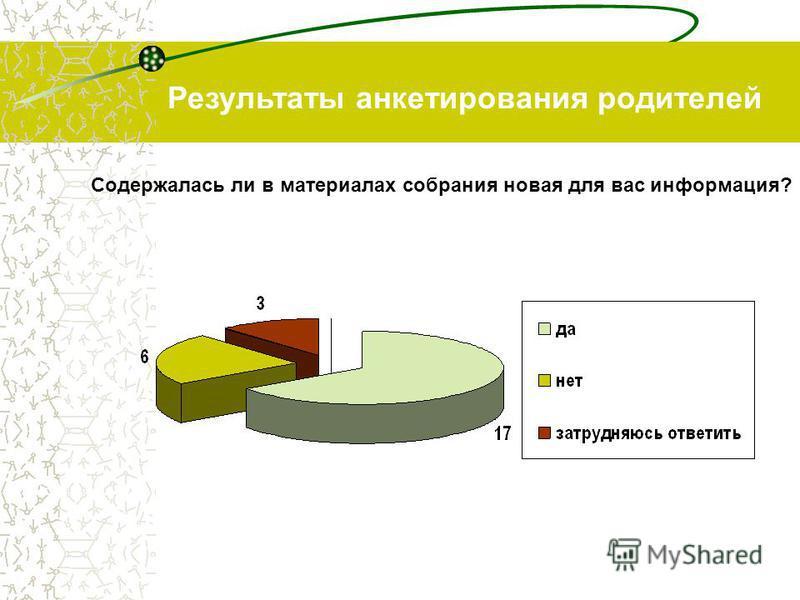 Результаты анкетирования родителей Содержалась ли в материалах собрания новая для вас информация?
