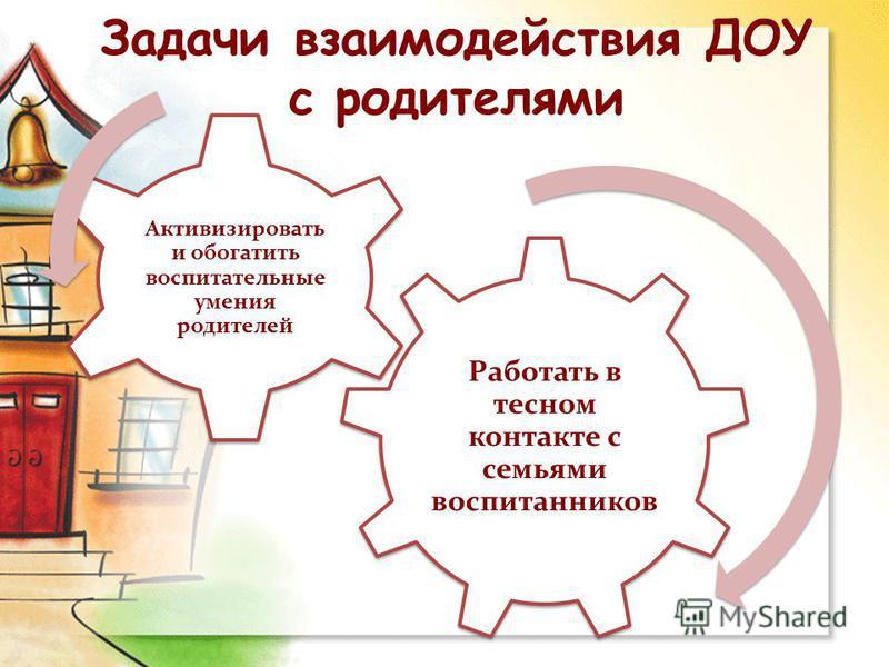 Задачи взаимодействия ДОУ с родителями Работать в тесном контакте с семьями воспитанников Активизировать и обогатить воспитательные умения родителей