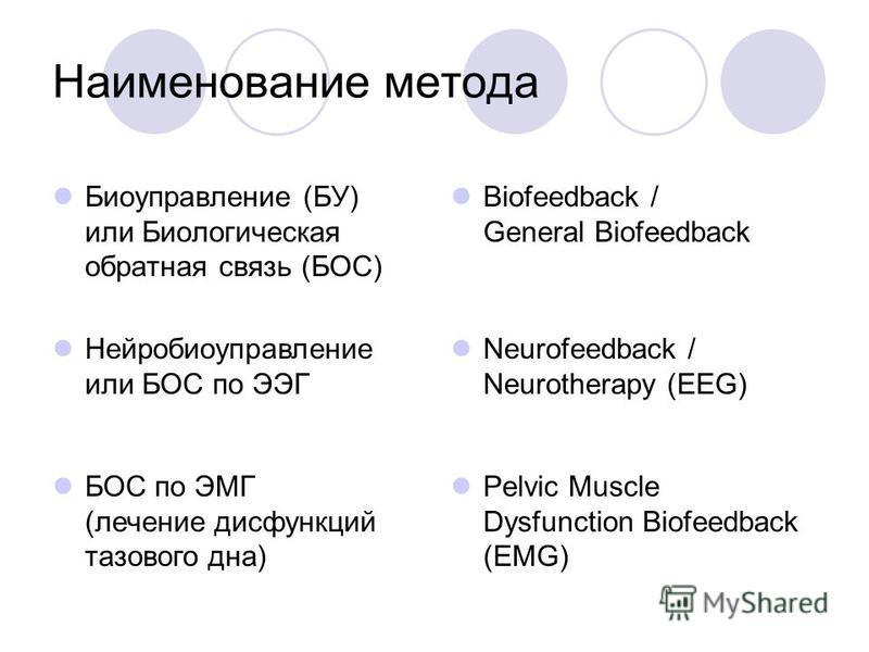 Наименование метода Биоуправление (БУ) или Биологическая обратная связь (БОС) Biofeedback / General Biofeedback Нейробиоуправление или БОС по ЭЭГ Neurofeedback / Neurotherapy (EEG) БОС по ЭМГ (лечение дисфункций тазового дна) Pelvic Muscle Dysfunctio