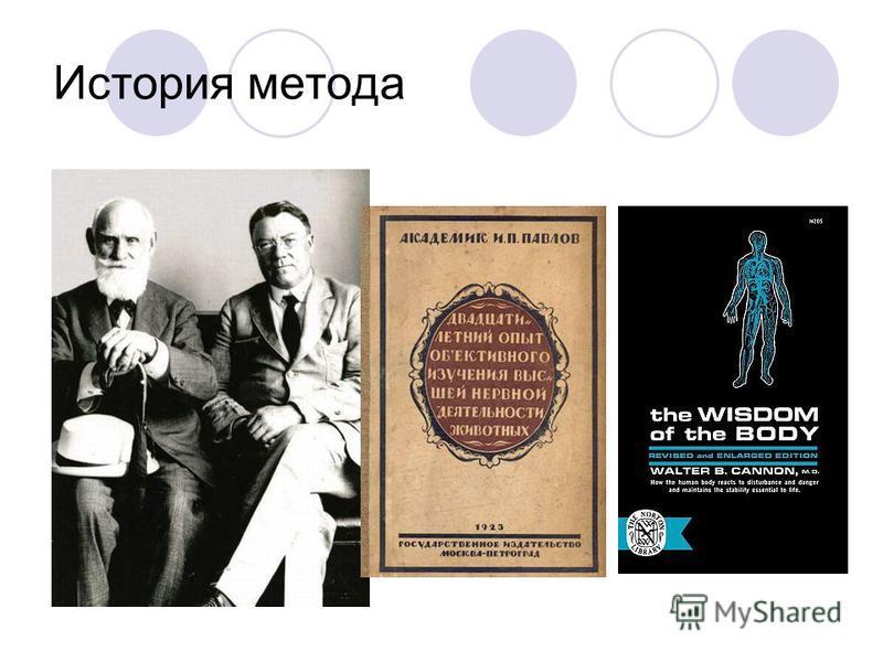 История метода