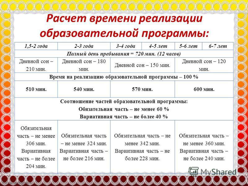 FokinaLida.75@mail.ru Физическое развитие Приобретение опыта в следующих видах деятельности детей: двигательной, в том числе связанной с выполнением упражнений, направленных на развитие таких физических качеств, как координация и гибкость; способству