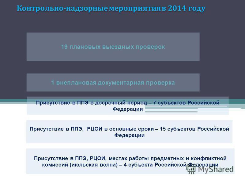 Контрольно-надзорные мероприятия в 2014 году 1 внеплановая документарная проверка Присутствие в ППЭ в досрочный период – 7 субъектов Российской Федерации Присутствие в ППЭ, РЦОИ, местах работы предметных и конфликтной комиссий (июльская волна) – 4 су