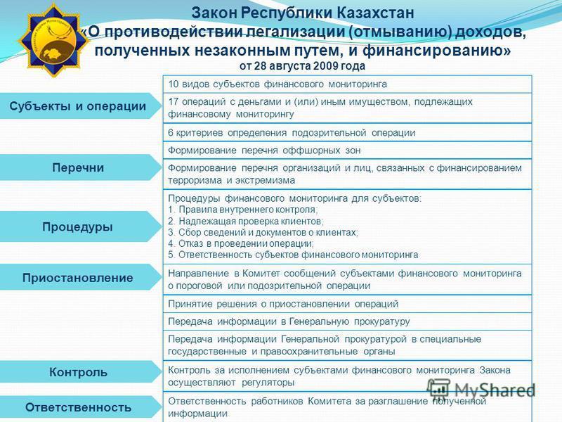 Закон Республики Казахстан «О противодействии легализации (отмыванию) доходов, полученных незаконным путем, и финансированию» от 28 августа 2009 года Субъекты и операции 17 операций с деньгами и (или) иным имуществом, подлежащих финансовому мониторин