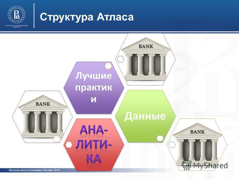Высшая школа экономики, Москва, 2014 Структура Атласа Данные Лучшие практик и
