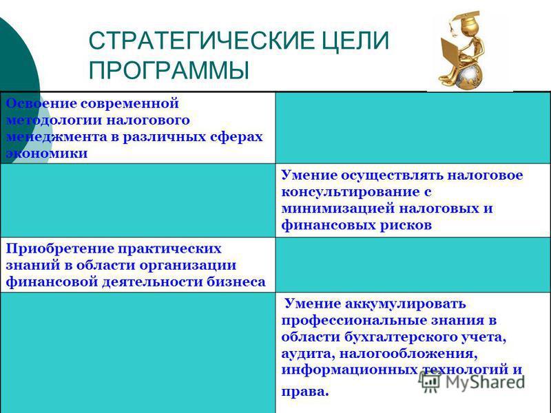 СТРАТЕГИЧЕСКИЕ ЦЕЛИ ПРОГРАММЫ Освоение современной методологии налогового менеджмента в различных сферах экономики Умение осуществлять налоговое консультирование с минимизацией налоговых и финансовых рисков Приобретение практических знаний в области