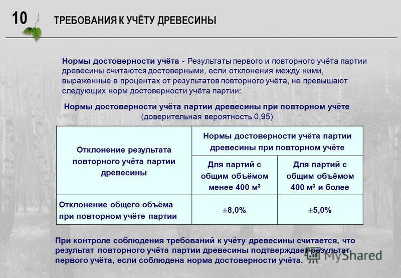 10 Нормы достоверности учёта - Результаты первого и повторного учёта партии древесины считаются достоверными, если отклонения между ними, выраженные в процентах от результатов повторного учёта, не превышают следующих норм достоверности учёта партии: