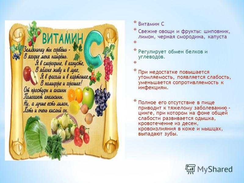 * Витамин С * Свежие овощи и фрукты: шиповник, лимон, черная смородина, капуста * * Регулирует обмен белков и углеводов. * * При недостатке повышается утомляемость, появляется слабость, уменьшается сопротивляемость к инфекциям. * Полное его отсутстви