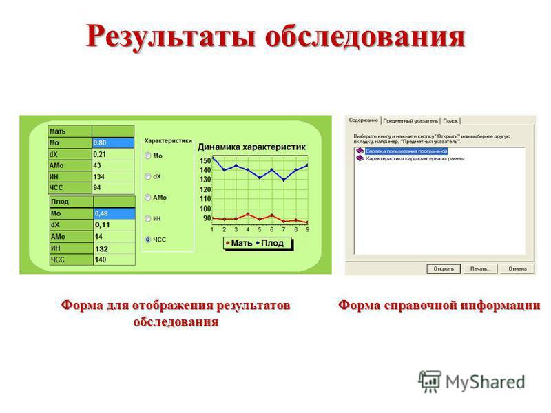 Форма для отображения результатов обследования Результаты обследования Форма справочной информации