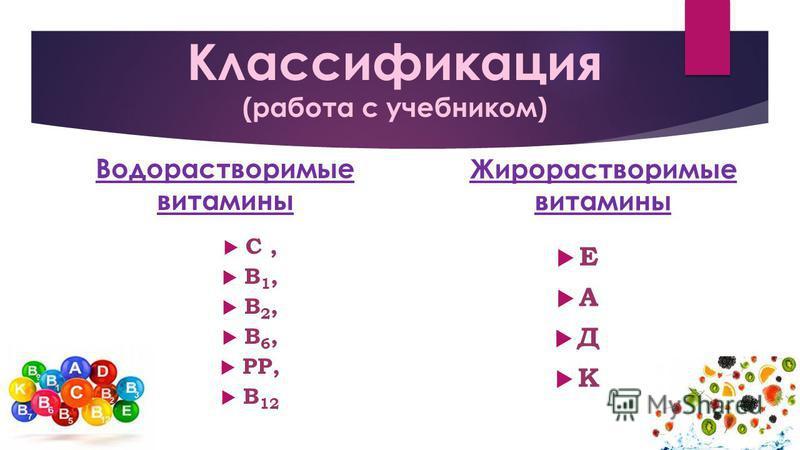 Классификация (работа с учебником) Водорастворимые витамины С, В 1, В 2, В 6, РР, В 12 Жирорастворимые витамины Е А Д К