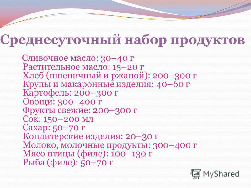 Среднесуточный набор продуктов Сливочное масло: 30–40 г Растительное масло: 15–20 г Хлеб (пшеничный и ржаной): 200–300 г Крупы и макаронные изделия: 40–60 г Картофель: 200–300 г Овощи: 300–400 г Фрукты свежие: 200–300 г Сок: 150–200 мл Сахар: 50–70 г