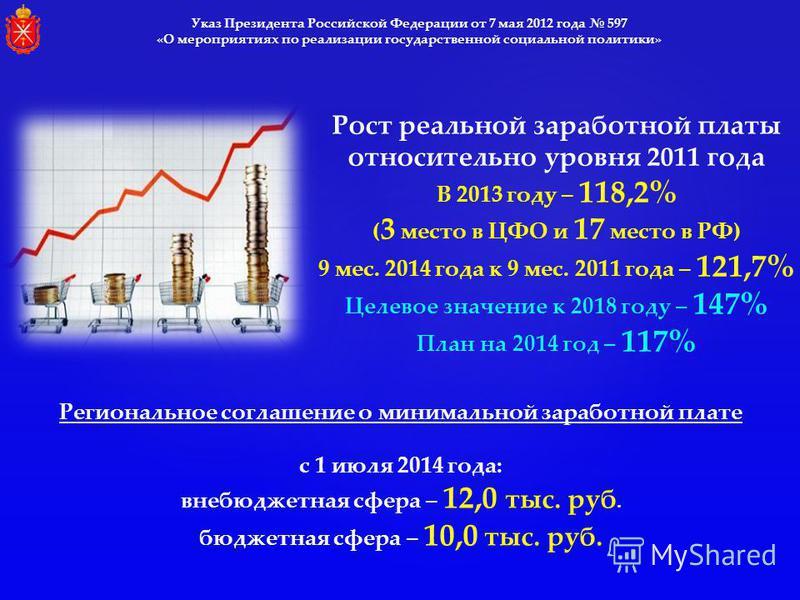 Указ Президента Российской Федерации от 7 мая 2012 года 597 «О мероприятиях по реализации государственной социальной политики» Рост реальной заработной платы относительно уровня 2011 года В 2013 году – 118,2% ( 3 место в ЦФО и 17 место в РФ) 9 мес. 2