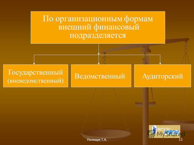Полещук Т.А.13 По организационным формам внешний финансовый подразделяется Государственный (вневедомственный) Ведомственный Аудиторский