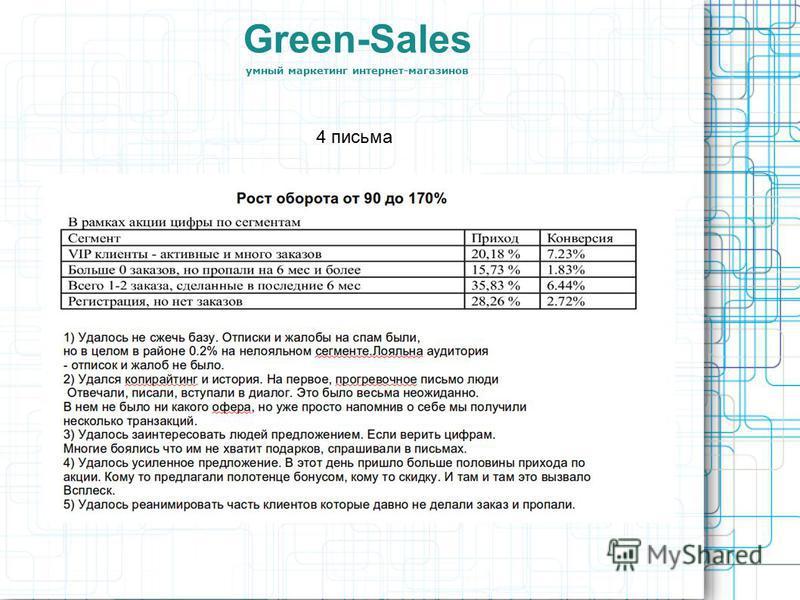 Green-Sales умный маркетинг интернет-магазинов 4 письма