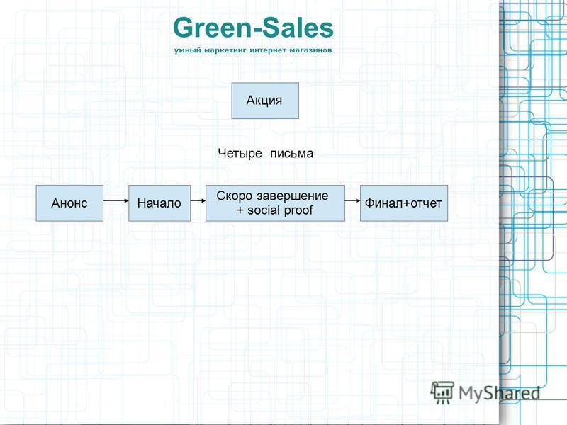 Green-Sales умный маркетинг интернет-магазинов Акция Четыре письма Анонс Начало Скоро завершение + social proof Финал+отчет