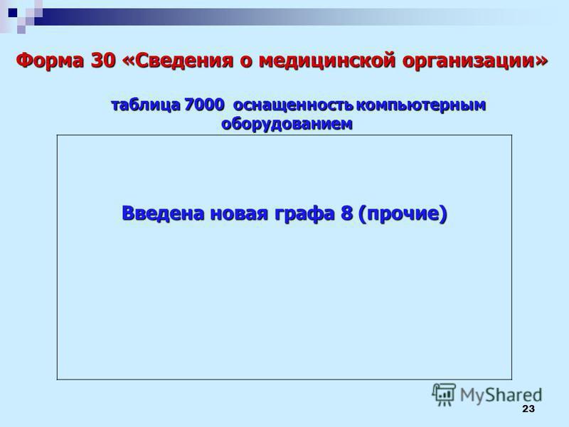 Форма 30 «Сведения о медицинской организации» таблица 7000 оснащенность компьютерным оборудованием таблица 7000 оснащенность компьютерным оборудованием Введена новая графа 8 (прочие) 23