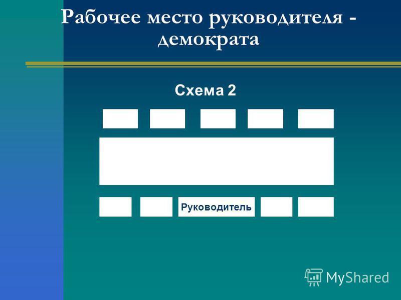 Рабочее место руководителя - демократа Схема 2 Руководитель