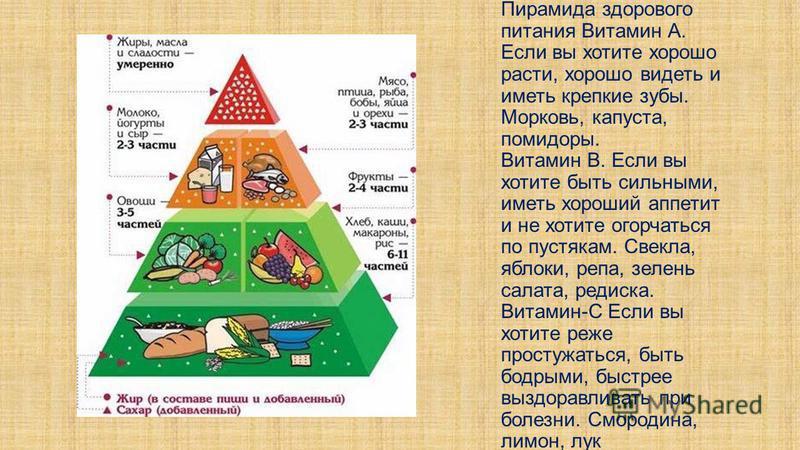 Пирамида здорового питания Витамин А. Если вы хотите хорошо расти, хорошо видеть и иметь крепкие зубы. Морковь, капуста, помидоры. Витамин В. Если вы хотите быть сильными, иметь хороший аппетит и не хотите огорчаться по пустякам. Свекла, яблоки, репа