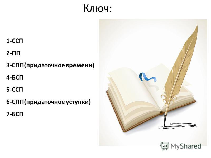 Ключ: 1-ССП 2-ПП 3-СПП(придаточнымиымымиымымиымое времени) 4-БСП 5-ССП 6-СПП(придаточнымиымымиымымиымое уступки) 7-БСП