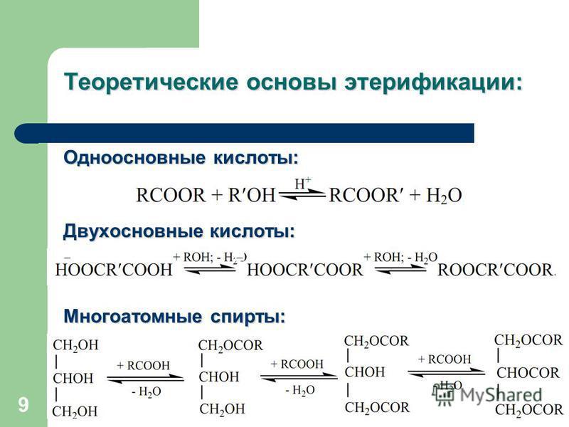 9 Теоретические основы этерификации: Одноосновные кислоты: Двухосновные кислоты: Многоатомные спирты: