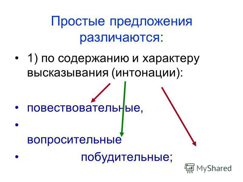 Простые предложения различаются: 1) по содержанию и характеру высказывания (интонации): повествовательные, вопросительные побудительные;