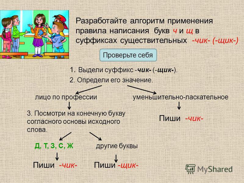 Разработайте алгоритм применения правила написания букв ч и щ в суффиксах существительных -чик- (-яяяяшик-) 1. Выдели суффикс -чик- (-яяяяшик-). 3. Посмотри на конечную букву согласного основы исходного слова. Д, Т, З, С, Ждругие буквы Пиши -чик-Пиши