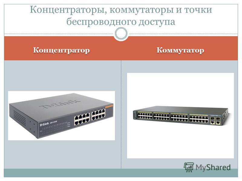 Концентратор Коммутатор Концентраторы, коммутаторы и точки беспроводного доступа