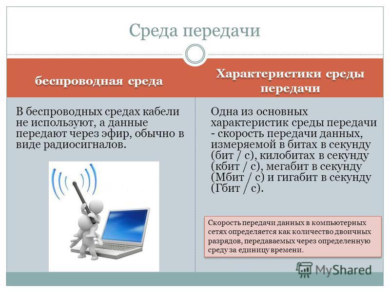 Характеристики среды передачи В беспроводных средах кабели не используют, а данные передают через эфир, обычно в виде радиосигналов. Одна из основных характеристик среды передачи - скорость передачи данных, измеряемой в битах в секунду (бит / с), кил