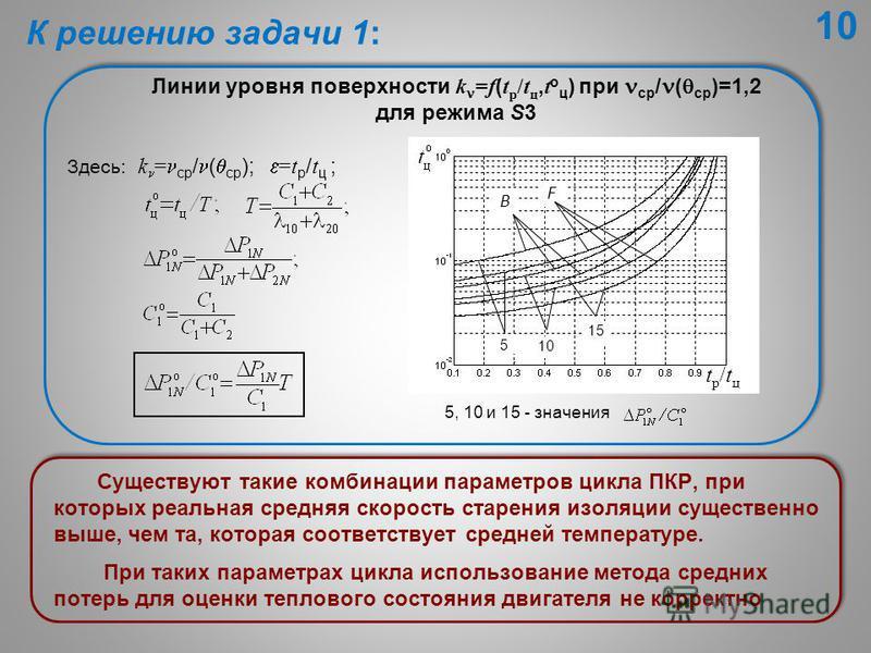 Существуют такие комбинации параметров цикла ПКР, при которых реальная средняя скорость старения изоляции существенно выше, чем та, которая соответствует средней температуре. При таких параметрах цикла использование метода средних потерь для оценки т
