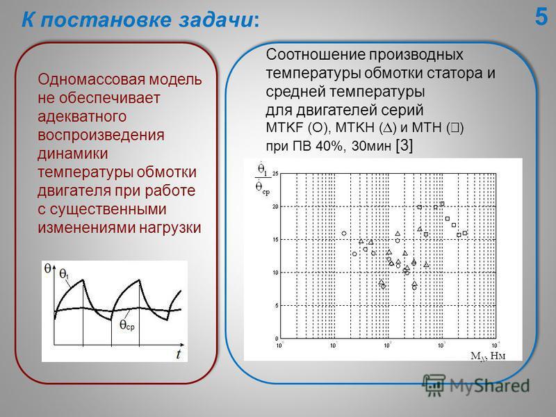 Одномассовая модель не обеспечивает адекватного воспроизведения динамики температуры обмотки двигателя при работе с существенными изменениями нагрузки М N, Нм Соотношение производных температуры обмотки статора и средней температуры для двигателей се