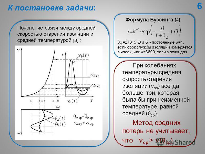 Пояснение связи между средней скоростью старения изоляции и средней температурой [3] : При колебаниях температуры средняя скорость старения изоляции ( cp ) всегда больше той, которая была бы при неизменной температуре, равной средней ( cp ). Метод ср
