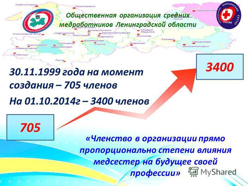 Общественная организация средних медработников Ленинградской области 30.11.1999 года на момент создания – 705 членов На 01.10.2014 г – 3400 членов «Членство в организации прямо пропорционально степени влияния медсестер на будущее своей профессии» 705