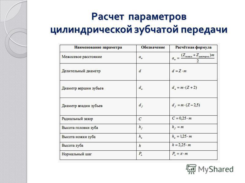 Расчет параметров цилиндрической зубчатой передачи