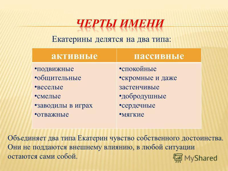 Имя происходит от греческого слова «катариос», означающего чистая, непорочная. Имя очень распространено как в России, так и на Западе. На Западе начальная буква е отсутствует: Катерина, Катарина, Кэтрин.