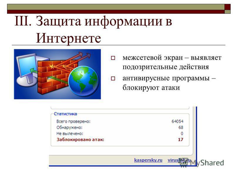 III. Защита информации в Интернете межсетевой экран – выявляет подозрительные действия антивирусные программы – блокируют атаки