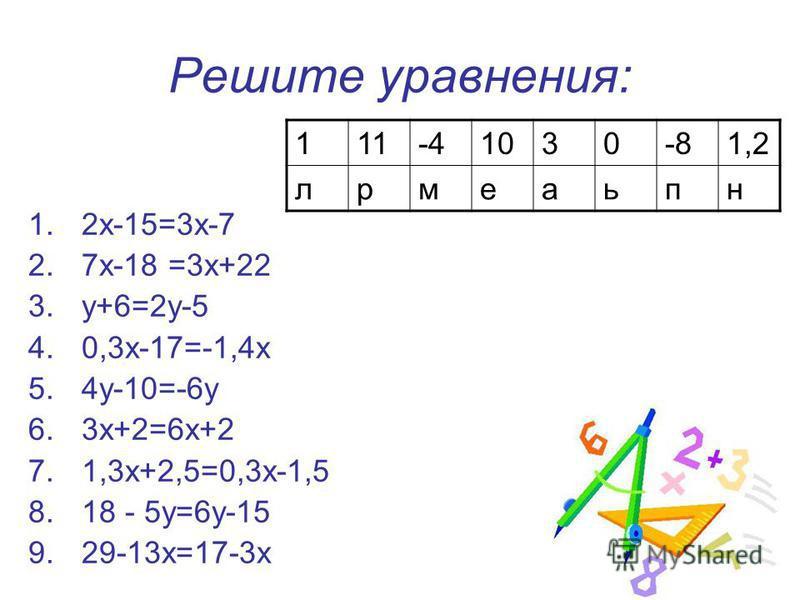 Решите уравнения: 1.2 х-15=3 х-7 2.7 х-18 =3 х+22 3.у+6=2 у-5 4.0,3 х-17=-1,4 х 5.4 у-10=-6 у 6.3 х+2=6 х+2 7.1,3 х+2,5=0,3 х-1,5 8.18 - 5 у=6 у-15 9.29-13 х=17-3 х 111-41030-81,2 лрмеаьпн