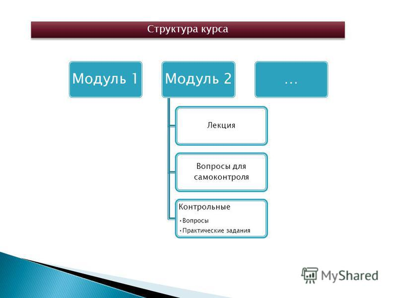 Модуль 1Модуль 2 Лекция Вопросы для самоконтроля Контрольные Вопросы Практические задания … Структура курса