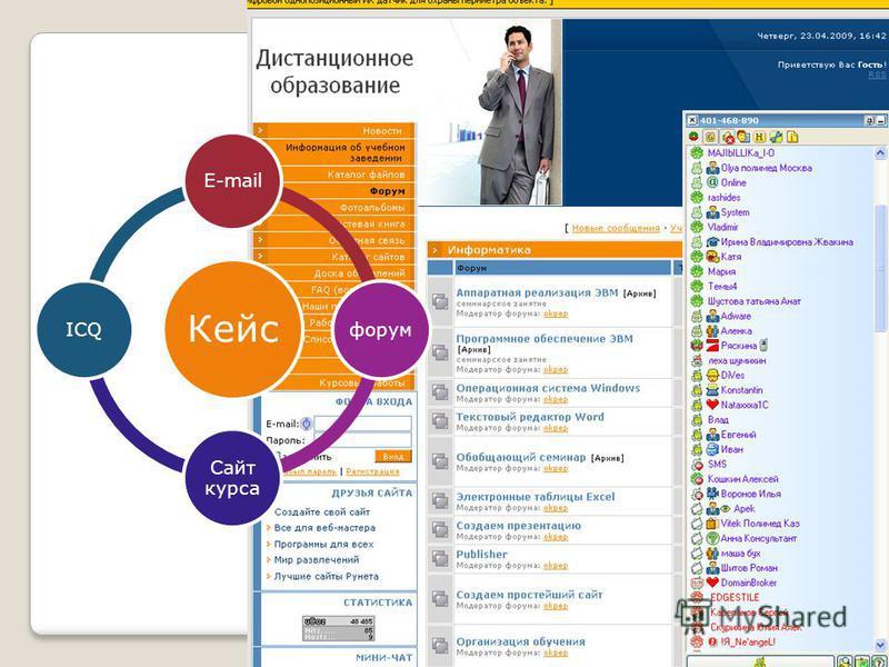 Кейс E-mail форум Сайт курса ICQ