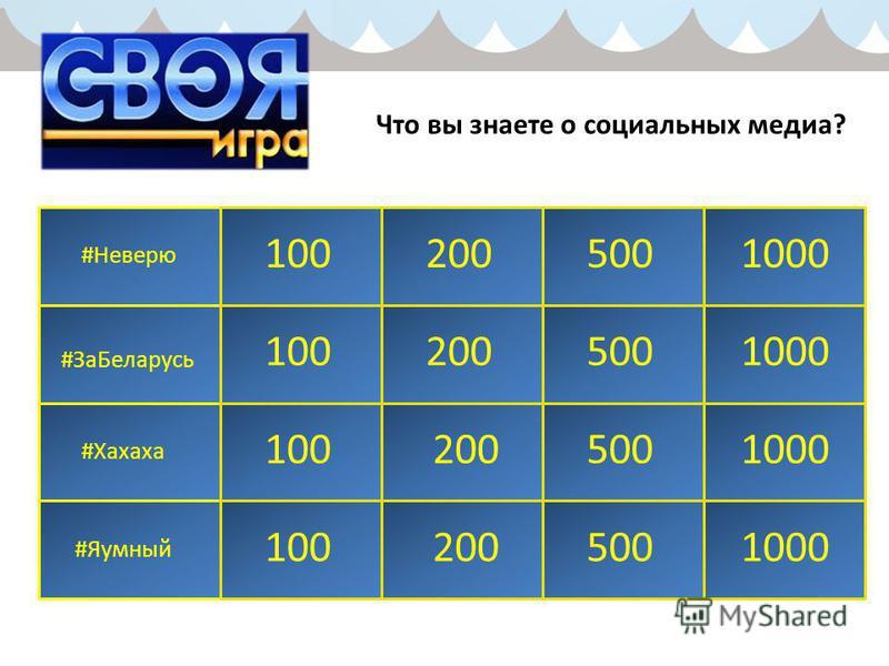 Что вы знаете о социальных медиа? 1000200500100 1000200500100 1000200500100 1000200500100 #Неверю #За Беларусь #Хахаха #Яумный