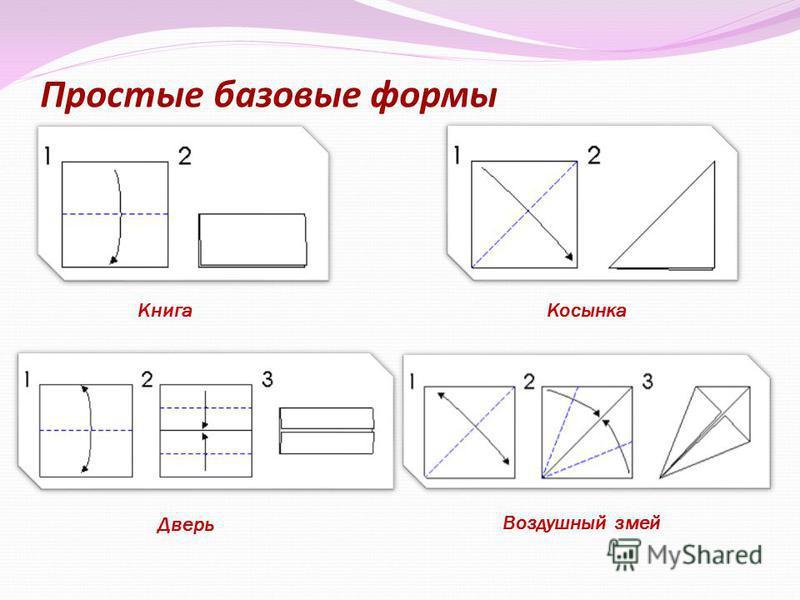 Простые базовые формы Книга Косынка Дверь Воздушный змей