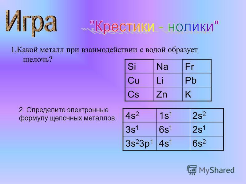 1. Какой металл при взаимодействии с водой образует щелочь? SiNaFr CuLiPb CsZnK 4s 2 1s 1 2s 2 3s 1 6s 1 2s 1 3s 2 3p 1 4s 1 6s 2 2. Определите электронные формулу щелочных металлов.