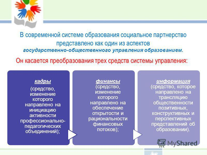 В современной системе образования социальное партнерство представлено как один из аспектов государственно-общественного управления образованием. Он касается преобразования трех средств системы управления: кадры (средство, изменение которого направлен