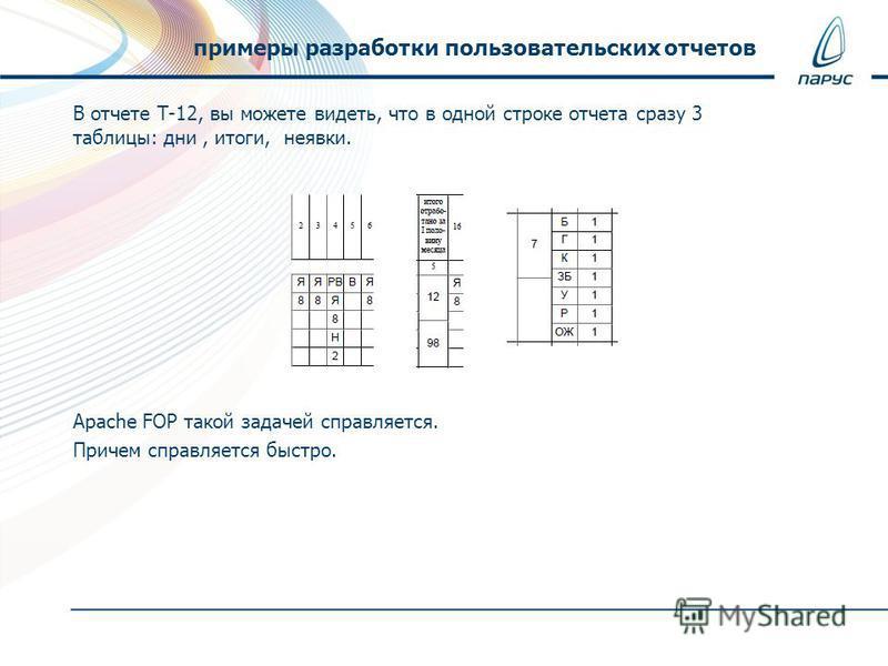 В отчете Т-12, вы можете видеть, что в одной строке отчета сразу 3 таблицы: дни, итоги, неявки. Apache FOP такой задачей справляется. Причем справляется быстро. примеры разработки пользовательских отчетов