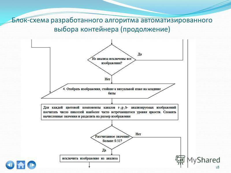 Блок-схема разработанного алгоритма автоматизированного выбора контейнера (продолжение) 18