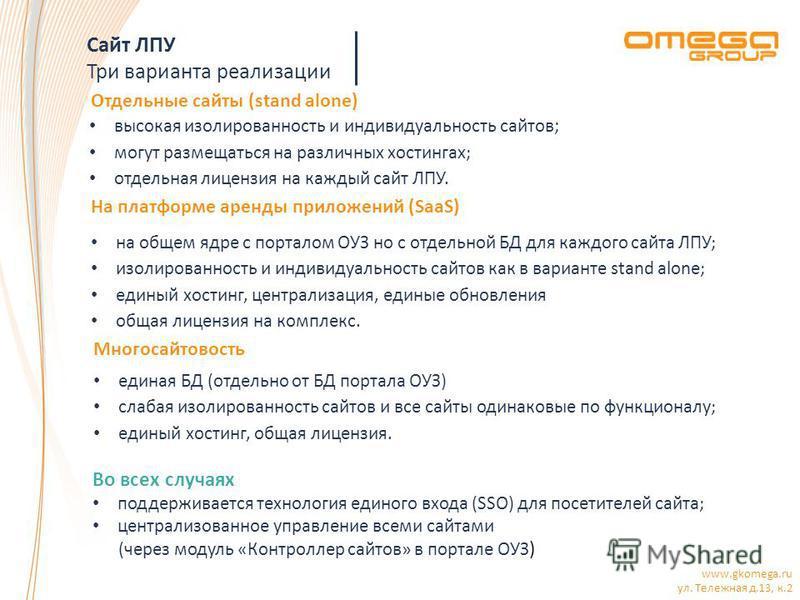 www.gkomega.ru ул. Тележная д.13, к.2 Сайт ЛПУ Три варианта реализации высокая изолированность и индивидуальность сайтов ; могут размещаться на различных хостингах; отдельная лицензия на каждый сайт ЛПУ. Отдельные сайты (stand alone) На платформе аре