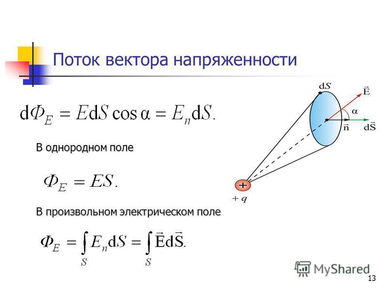 13 Поток вектора напряженности В однородном поле В произвольном электрическом поле
