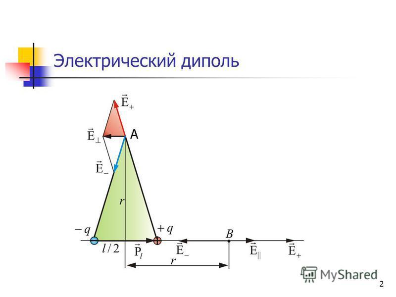 2 Электрический диполь А