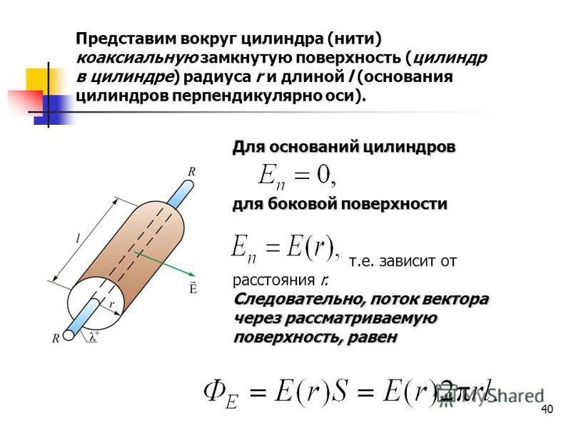 40 Представим вокруг цилиндра (нити) коаксиальную замкнутую поверхность (цилиндр в цилиндре) радиуса r и длиной l (основания цилиндров перпендикулярно оси). Для оснований цилиндров для боковой поверхности т.е. зависит от расстояния r. Следовательно,