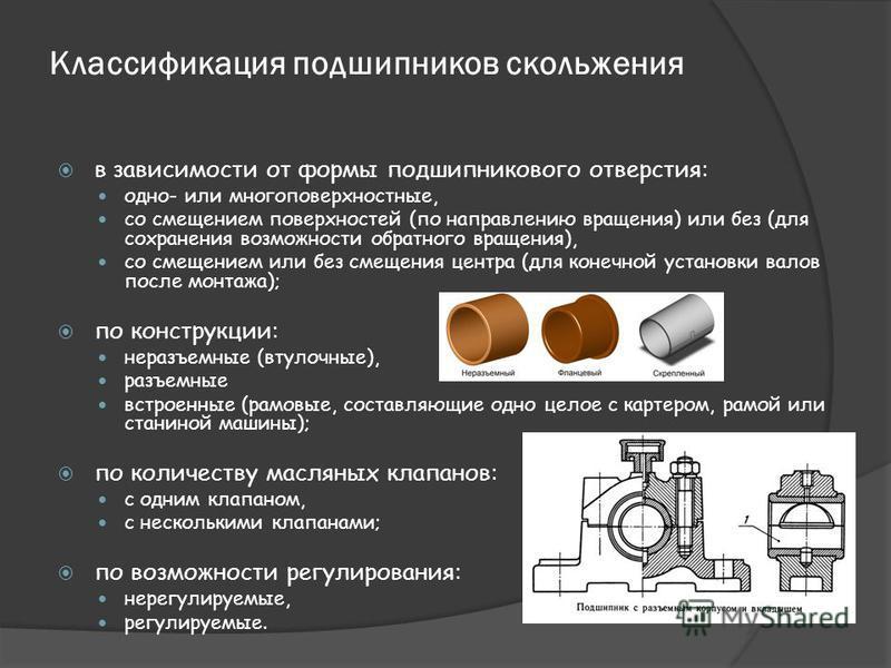 Классификация подшипников скольжения в зависимости от формы подшипникового отверстия: одно- или много поверхностные, со смещением поверхностей (по направлению вращения) или без (для сохранения возможности обратного вращения), со смещением или без сме