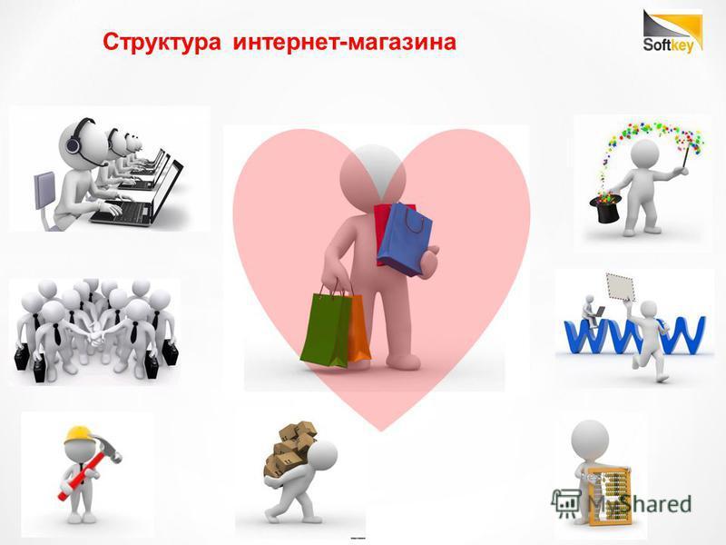 Структура интернет-магазина