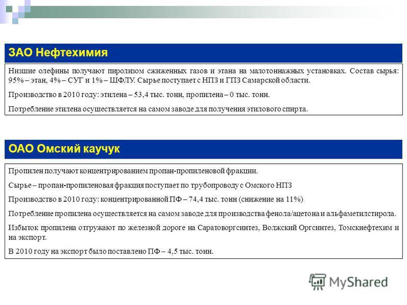 ЗАО Нефтехимия Низшие олефины получают пиролизом сжиженных газов и этана на малотоннажных установках. Состав сырья: 95% – этан, 4% – СУГ и 1% – ШФЛУ. Сырье поступает с НПЗ и ГПЗ Самарской области. Производство в 2010 году: этилена – 53,4 тыс. тонн, п